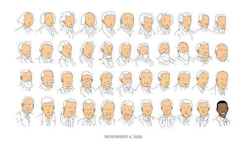 obama-on-presidents-chart